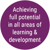 Achieving full potential in all areas of learning and development