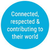 Connected, respected and contributing to their world