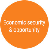 Economic security and opportunity