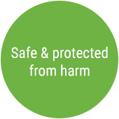 Safe and protected from harm